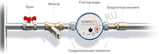 Правильная установка счетчика воды